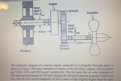 volvo penta 230 wiring diagram volvo 5 0 gxi wiring