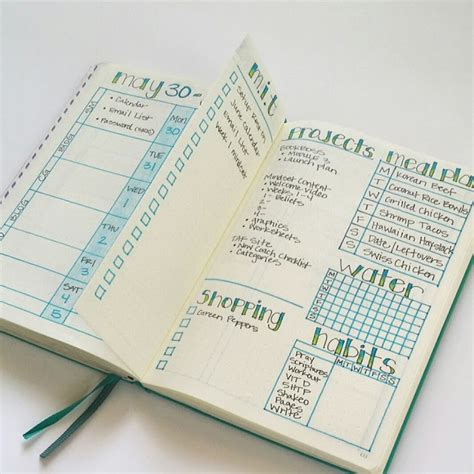 journal blog layout the art of the bullet journal boxcitement blog