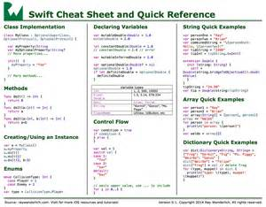 swift cheat sheet and quick reference bram us