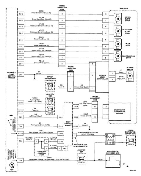 2002 jeep blower motor wiring diagram free
