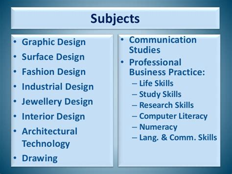 visual communication design subjects threshold concepts ecp symp 2014