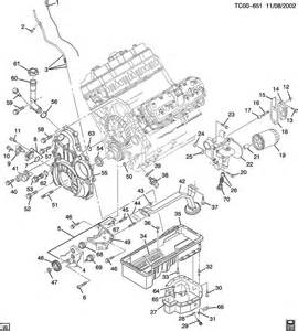 2006 silverado 2500hd duramax wiring diagrams auto parts diagrams