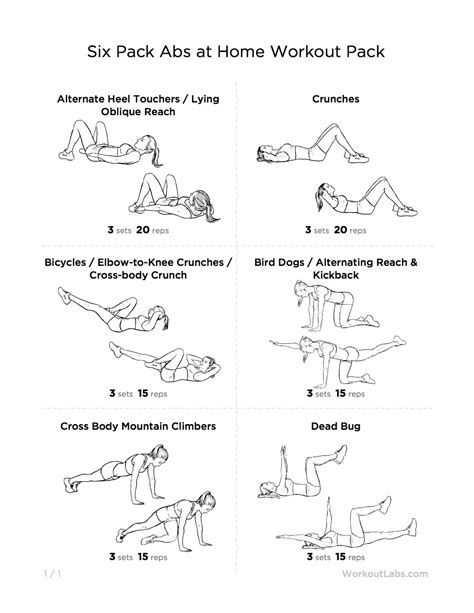 six pack workout routine no equipment eoua