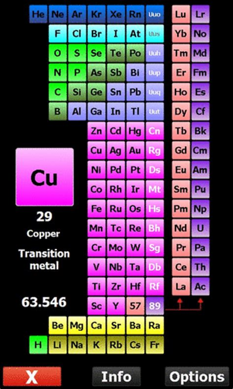 Periodic table software for java mobile periodic table software urtaz Images