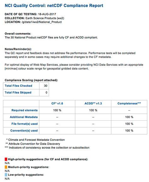 data quality analysis tutorial resume template best
