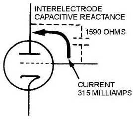 capacitive reactance pdf capacitive reactance pdf 28 images chapter 29 alternating current circuits pdf rlc series