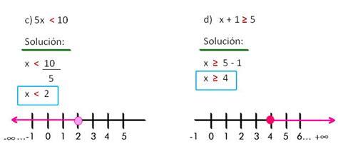 inecuaciones para primer grado primaria inecuaci 243 n o desigualdad
