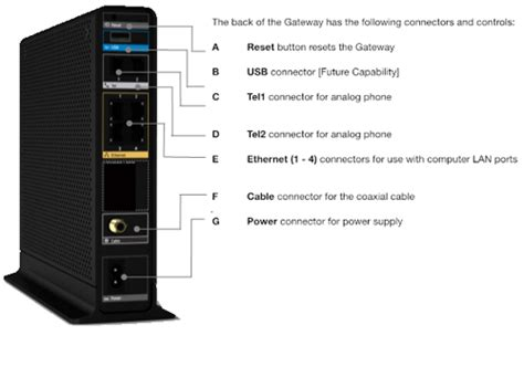 xfinity security wiring diagram get free image about