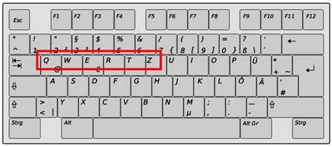 layout qwertz keyboard qwertz tastatur qwertz keyboard itwissen info