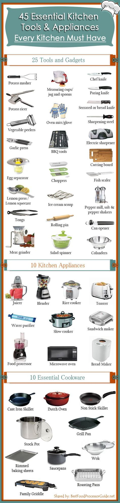must have kitchen items list 45 essential kitchen tools and appliances every kitchen must have designed by bdhire com