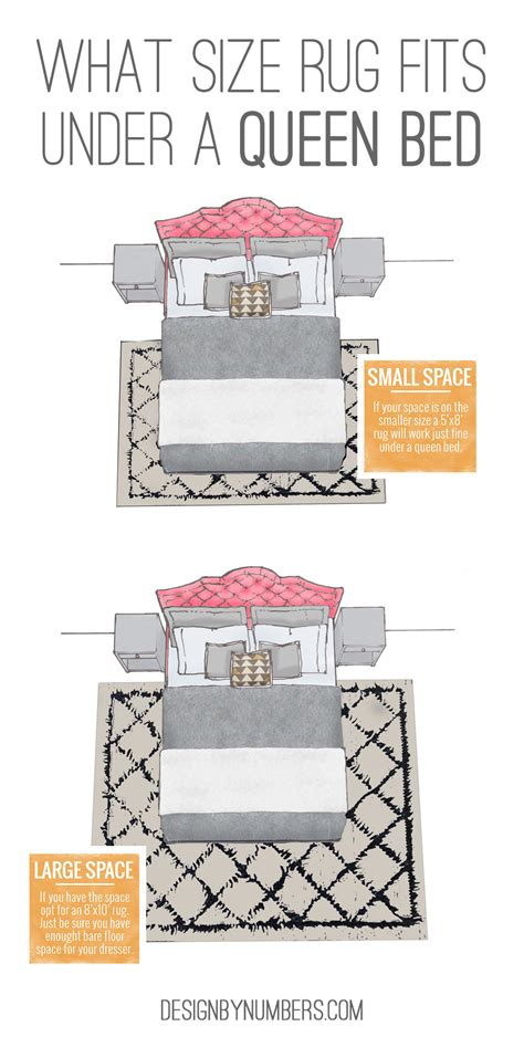 King Size Bed Rug Tips Design By Numbers
