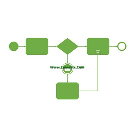 bpmn diagram shapes visio shapes bpmn diagram stencils for visio 2013 or newer