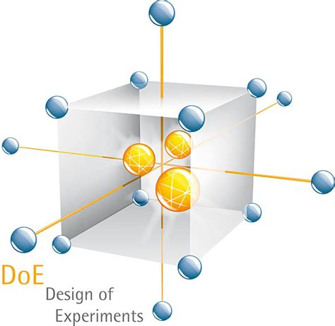 design of experiment doe definition design of experiments training doe training overview for
