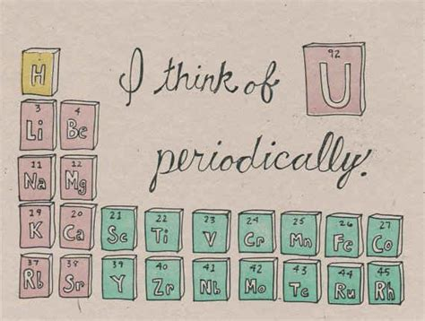 chemistry valentines day puns puns puns puns jokes and