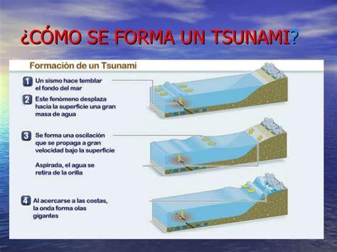 los terremotos como se origina tsunamis