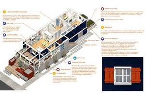 Hurricane Proof House Plans Hurricane Resistant The Tiny