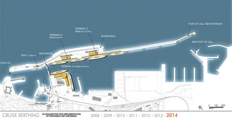 port of rome port of rome cruise terminal bea architects