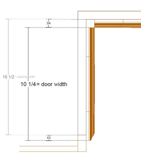 How To Measure Cabinet Doors Seeshiningstars Measuring Cabinet Doors