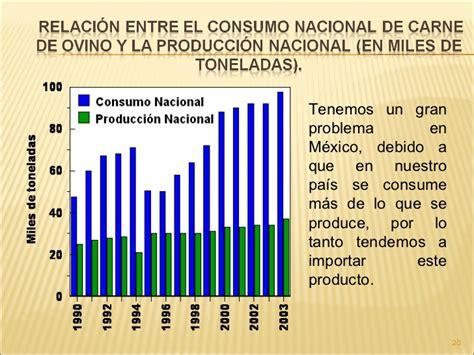 cual es el iva en mexico en 2016 porcentaje del iva para el 2016 en colombia