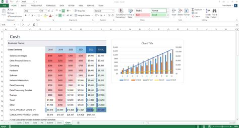 business forecast spreadsheet template business plan templates 40 page ms word 10 free excel