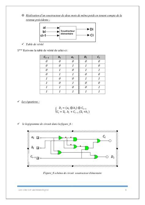 table logique tp compteurs logique combinatoire