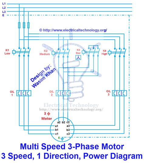 wiring diagram for a 3 phase 2 speed motor readingrat net