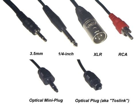 jt cyber world: different types audio connector