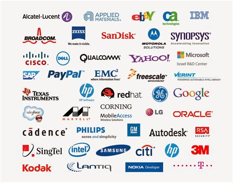 Best Companies For Tech Mba by Top Mnc Companies Registration Links For Freshers Be B