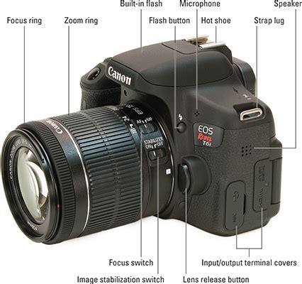digital slr photography all in one for dummies cheat sheet