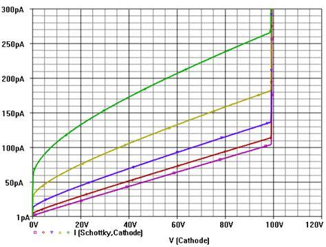 schottky diode ltspice schottky diode ltspice 28 images germanium diode ltspice 28 images rezzonics germanium