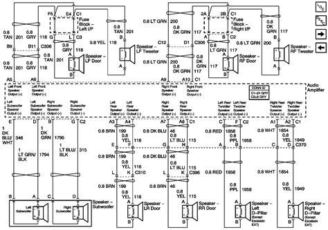 chevy silverado instrument cluster wiring diagram  wiring diagram