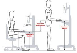 Height Of Average Desk by Studio Workspaces Ergonomics Finding The Right Heights