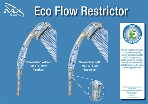 Shower Flow Rate by Shower Flow Rate Restrictor 28 Images Ferroecosave