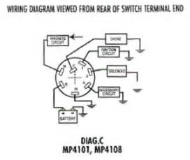 image gallery ignition switch wiring diagram