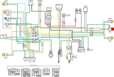 wiring diagram of honda xrm 125 wiring diagram kaosdistro