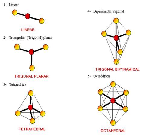 figuras geometricas moleculares poliqu 237 mica geometria molecular