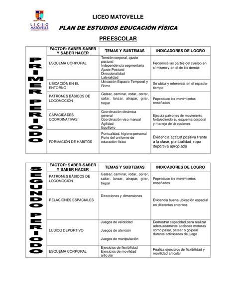 planificaciones educacin primaria educacion fisica primaria