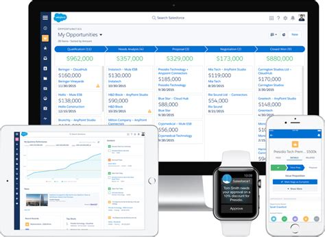 application design salesforce salesforce revs user interface with new lightning