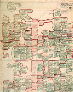 notes and diagrams show how famous authors including j k