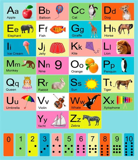 Abc Abc abc alphabet and numbers educational poster for toddlers