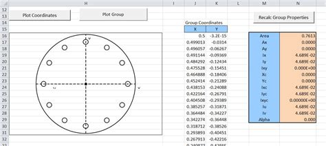 section properties section properties for groups of defined shapes newton