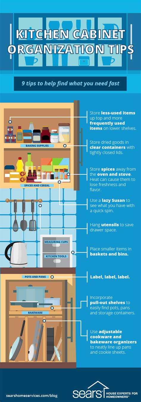 organised kitchen easy ways to organize your kitchen cabinets