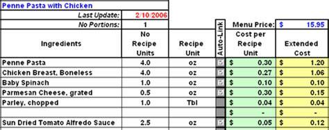 Restaurant Inventory, Recipe Costing & Menu Profitability