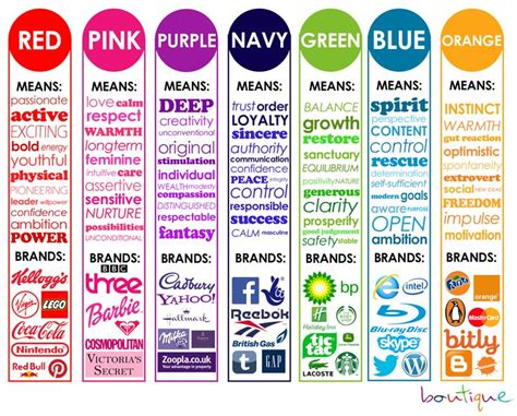 what different colors mean how to design a logo for your e store at launchmywear com