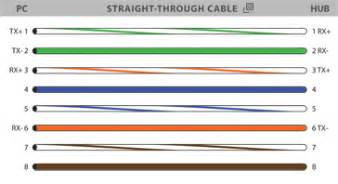 rj45 colors and wiring guide diagram eia 568 ab fiber optical networking
