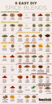 9 easy spice blends clean kitchen