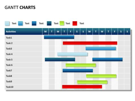 Powerpoint Slide Gantt Chart 14 Days 10 Tasks P31 6 Crystalgraphics Com Powerpoint Gant Chart