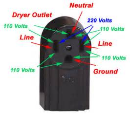 4 prong 240v electrical outlet wiring diagram 4 get free