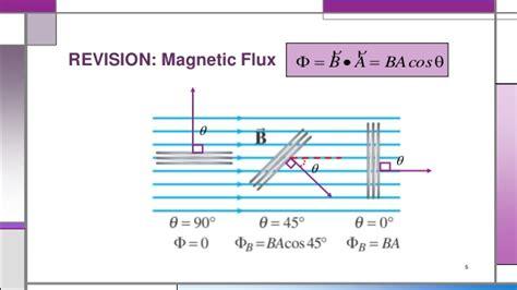 electromagnetic induction revision electromagnetic induction revision 28 images electromagnetic induction gcse revision quiz