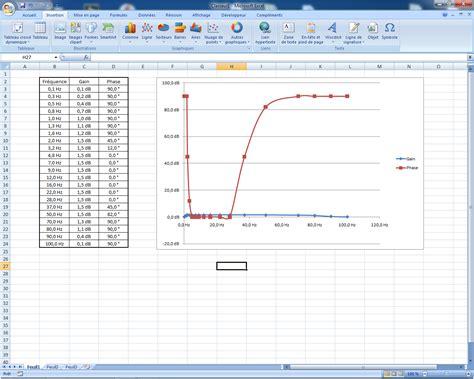 comment faire un graphique excel comment faire un graphique 224 axe sous excel
